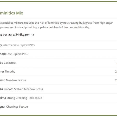Laminitics Mix